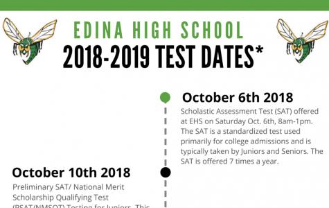 Edina High School's test dates 2018-2019
