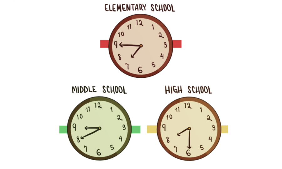Edina Public Schools' start time alterations will take time to get used to