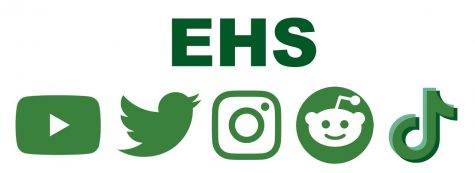 Where in the world is EHS during MEA?