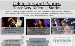 Celebrities and politics: three very different stories