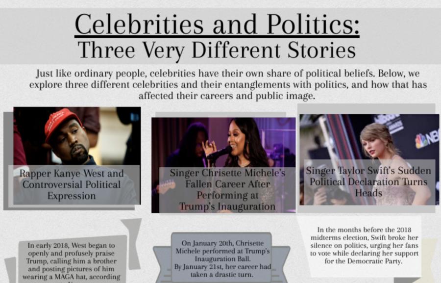 Celebrities and politics: three very different stories