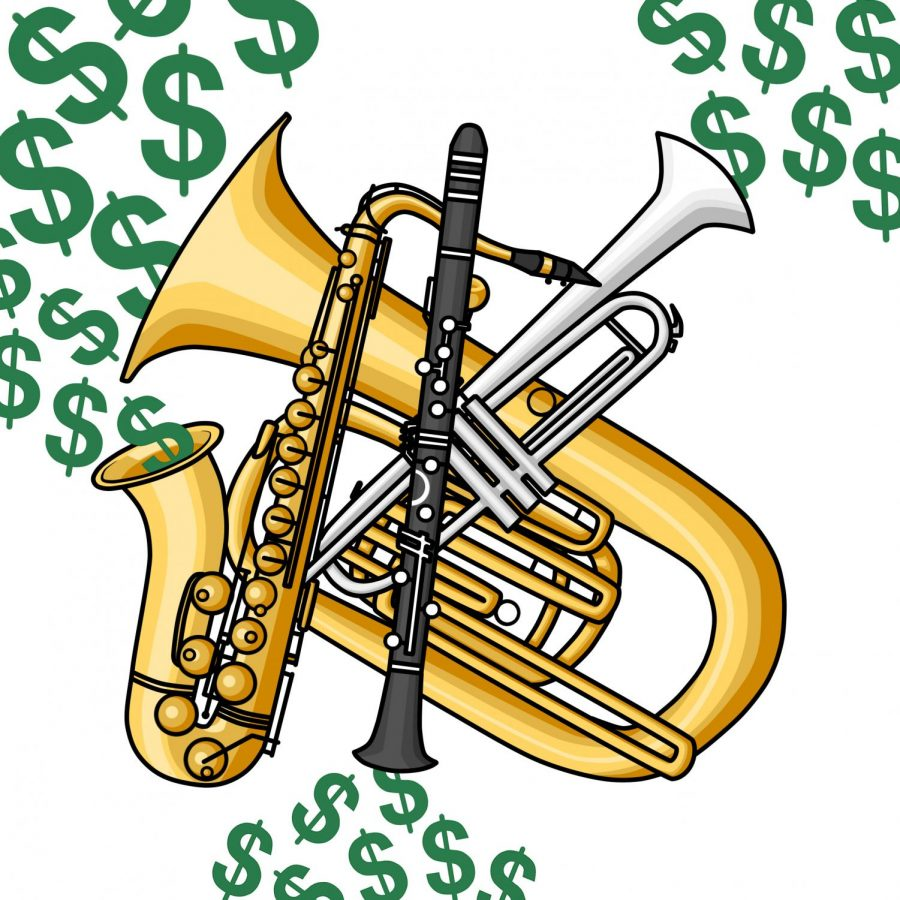 Zephyrus Expensive Instrument