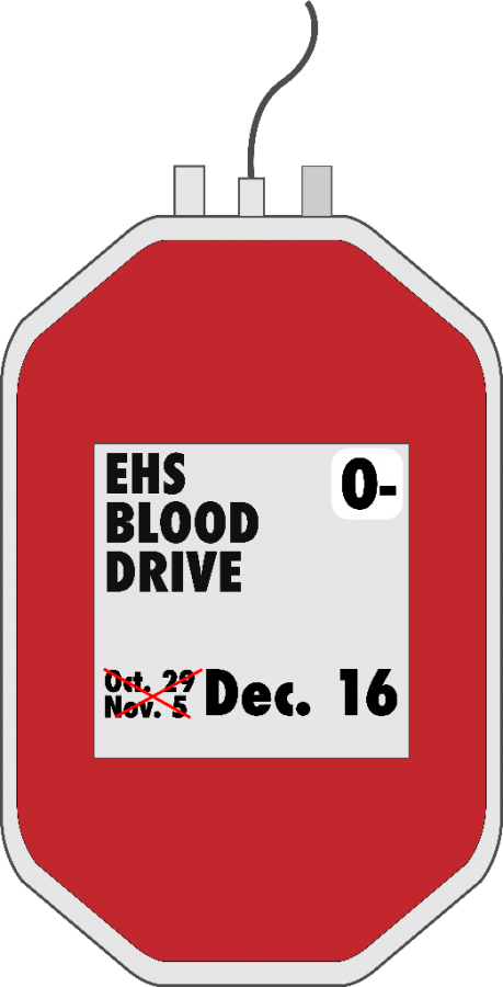 Bad blood? What happened to the blood drive?