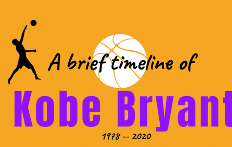 A tribute to Kobe Bryant