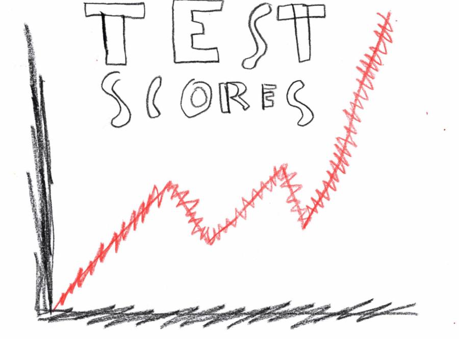 Edina+unblocks+CoolMathGames+and+test+scores+soar