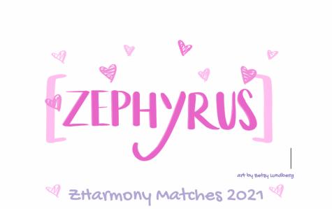 Zharmony matches 2021